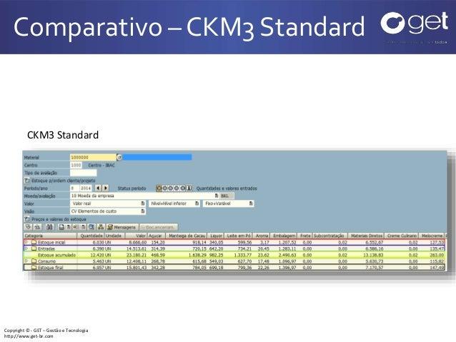 Copyright © - GET – Gestão e Tecnologia http://www.get-br.com Comparativo – CKM3 Standard CKM3 Standard
