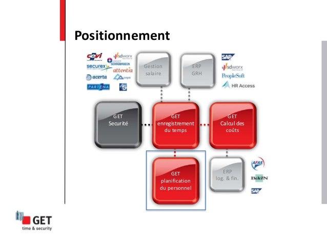 Positionnement ERP log. & fin. GET Calcul des coûts GET planification du personnel Gestion salaire ERP GRH GET Securité GE...