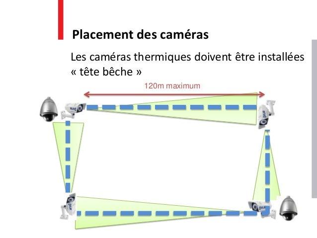 Placement des caméras Les caméras thermiques doivent être installées « tête bêche » 120m maximum