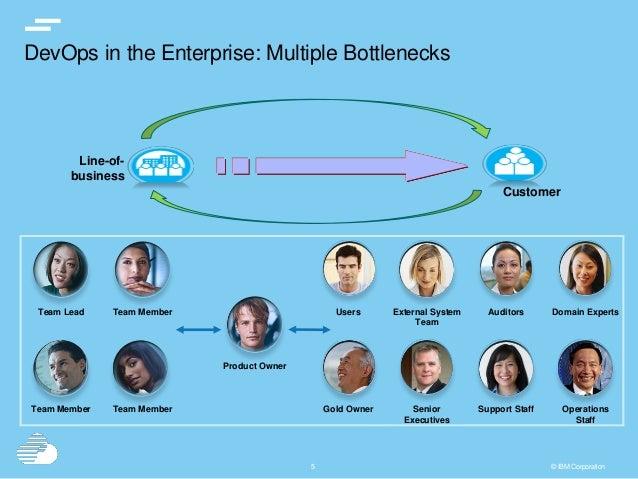 55 © IBM Corporation DevOps in the Enterprise: Multiple Bottlenecks Product Owner Senior Executives Users Domain ExpertsAu...
