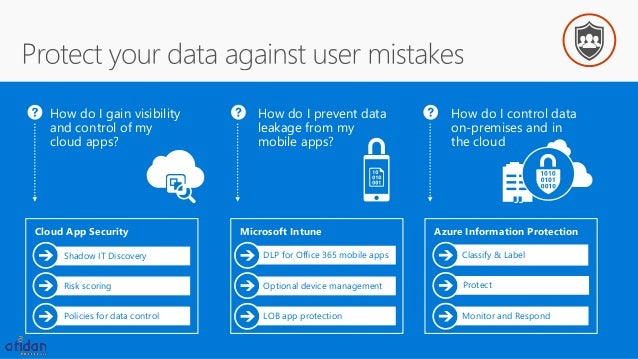 Get Ahead Of Cyber Attacks With Microsoft Enterprise