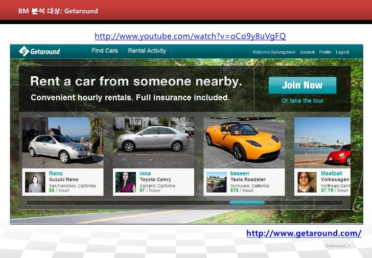 Austin Peer To Peer Car Sharing