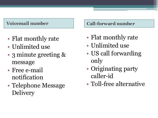 Get a virtual us phone number