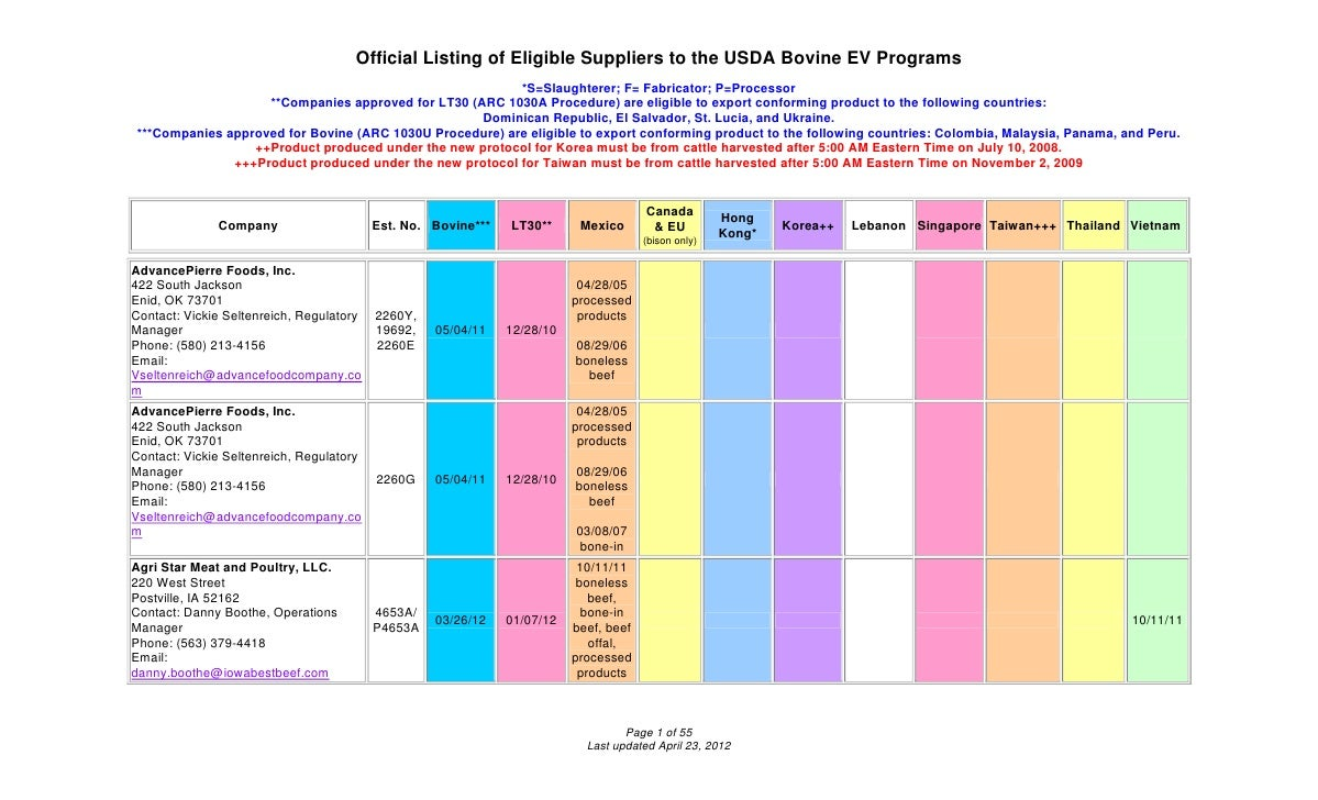 Official Listing of Eligible Suppliers to the USDA Bovine EV Programs                                                     ...