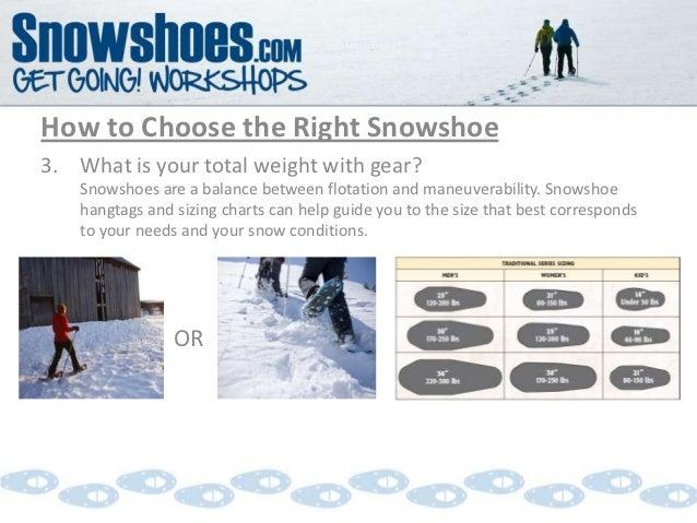 Snowshoes.com Get Going! Presentation - Bend, OR