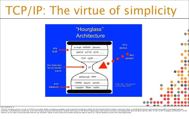 TCP/IP: The virtue of simplicity                                                                                          ...