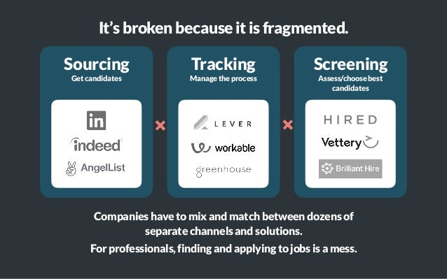 Sourcing Get candidates Tracking Manage the process Screening Assess/choose best candidates + + It's broken because it is ...