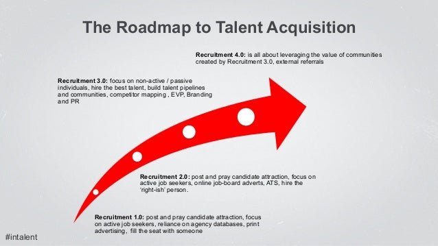 Get Proactive Driving Change In Your Talent Organisation