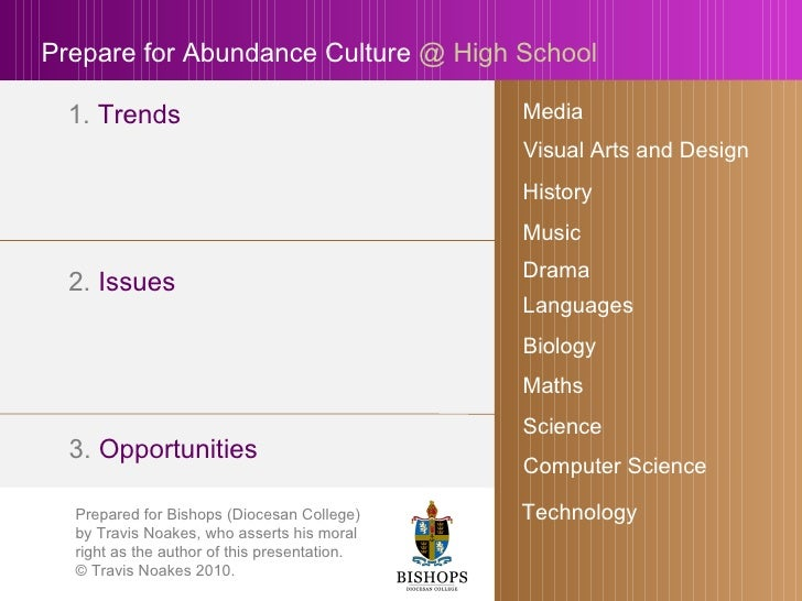 Prepare for Abundance Culture  @ High School Visual Arts and Design Languages Music Science 3.  Opportunities 2.  Issues 1...