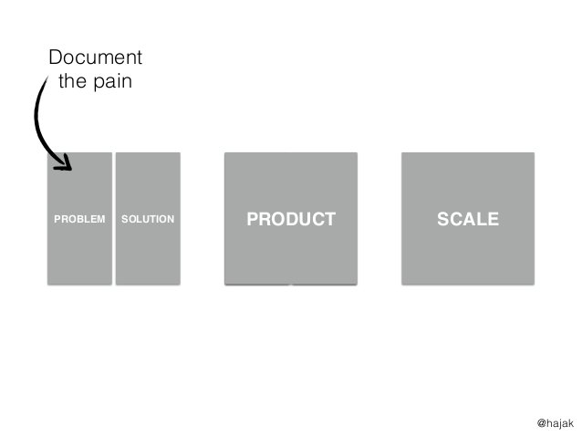 SCALE FIRST $5k MRR >3 DEALS THE RACE TO $100k MRR PROBLEM SOLUTION Document the pain PRODUCT @hajak