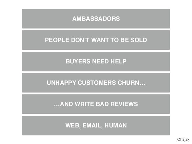 PEOPLE DON'T WANT TO BE SOLD BUYERS NEED HELP UNHAPPY CUSTOMERS CHURN… …AND WRITE BAD REVIEWS AMBASSADORS WEB, EMAIL, HUMA...