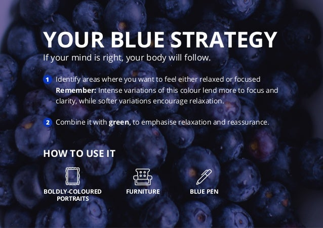 YOUR BLUE STRATEGY If your mind is right, your body will follow. 1 Identify areas where you want to feel either relaxed or...