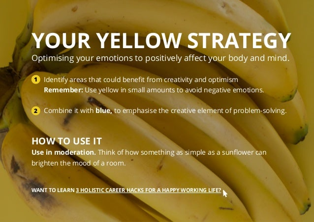 YOUR YELLOW STRATEGY Optimising your emotions to positively affect your body and mind. 1 Identify areas that could benefit...