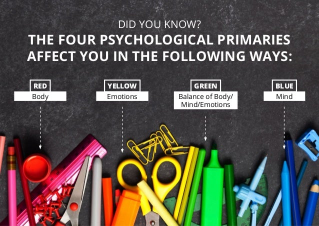 DID YOU KNOW? THE FOUR PSYCHOLOGICAL PRIMARIES AFFECT YOU IN THE FOLLOWING WAYS: Body RED Emotions YELLOW Mind BLUE Balanc...