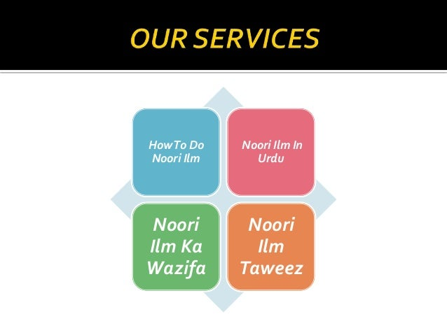Urge Means Urdu - 0425