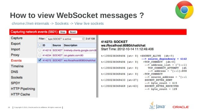 Getting Started with WebSocket and Server-Sent Events using Java - Ar…