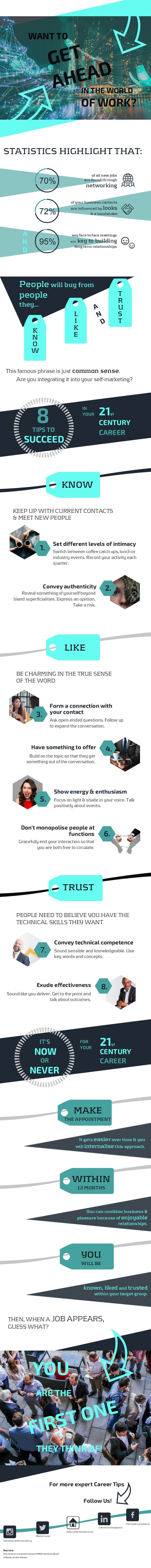 People will buy from people they... 8TIPS TO 21ST KNOW CENTURY KEEP UP WITH CURRENT CONTACTS & MEET NEW PEOPLE LIKE IN YOU...
