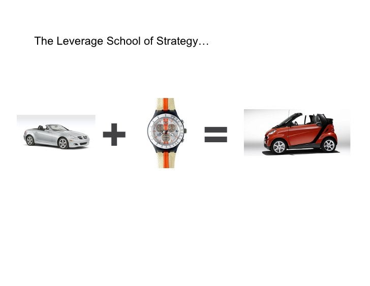 The Leverage School of Strategy…                 +                 =