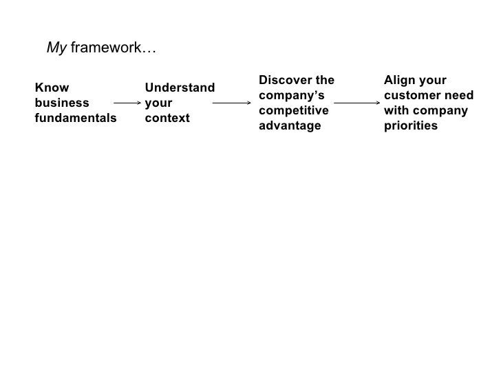 My framework…                              Discover the   Align your Know           Understand                            ...