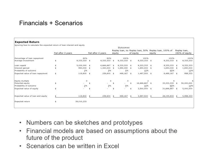 Financials + Scenarios  Expected Return Ignoring fees to calculate the expected return of loan interest and equity        ...