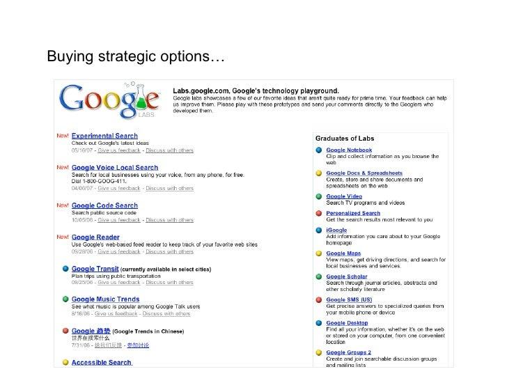 Buying strategic options…