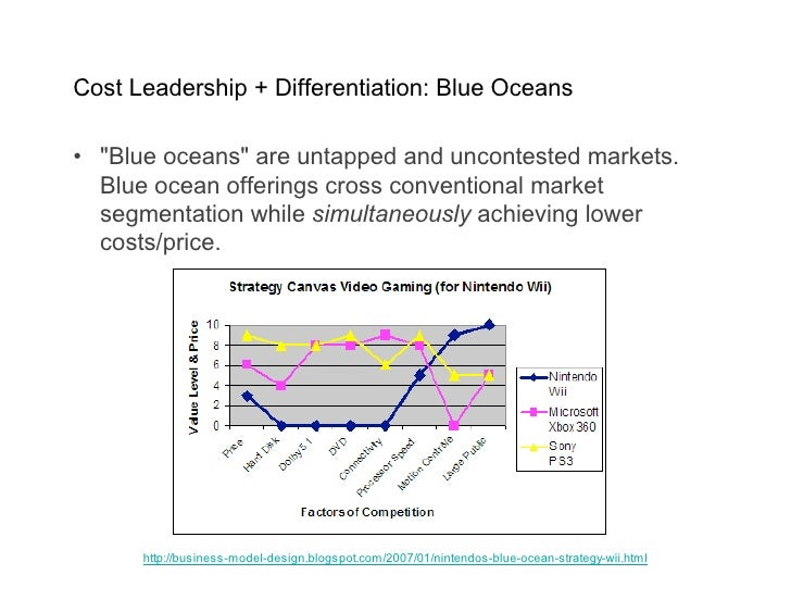 Cost Leadership + Differentiation: Blue Oceans  • quot;Blue oceansquot; are untapped and uncontested markets.   Blue ocean...