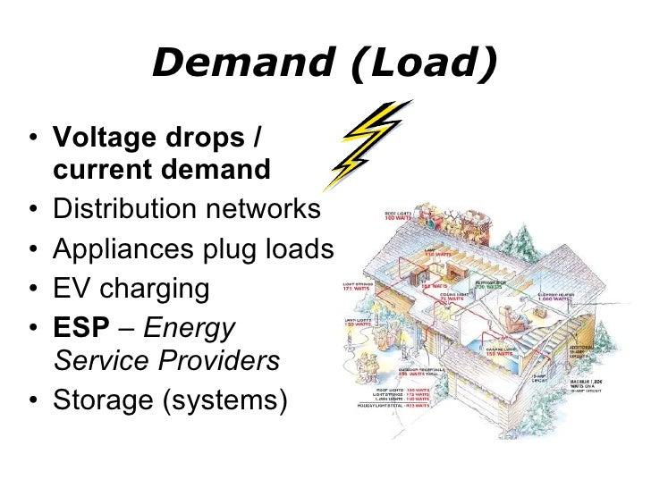 Demand (Load) <ul><li>Voltage drops / current demand </li></ul><ul><li>Distribution networks </li></ul><ul><li>Appliances ...