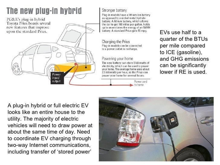 A plug-in hybrid or full electric EV looks like an entire house to the utility. The majority of electric vehicles will nee...