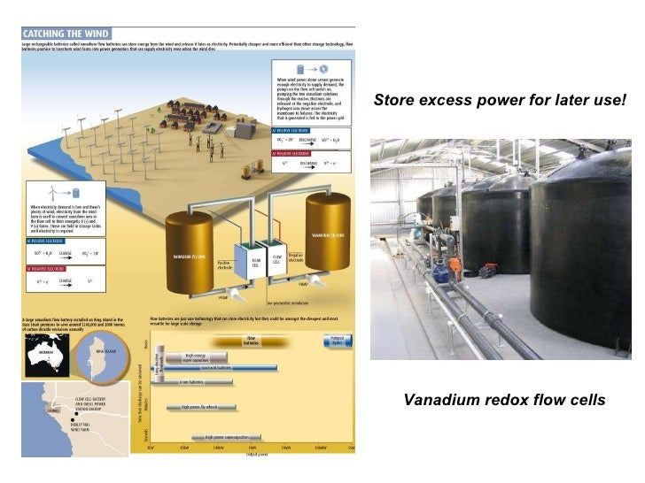 Vanadium redox flow cells Store excess power for later use!