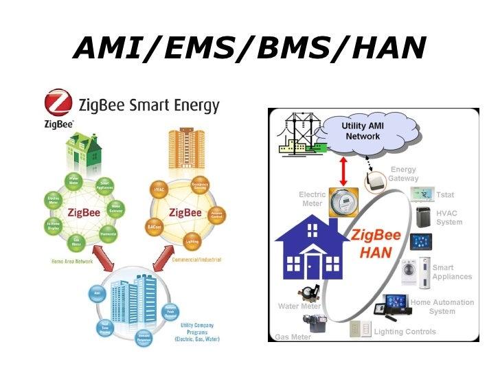 AMI/EMS/BMS/HAN