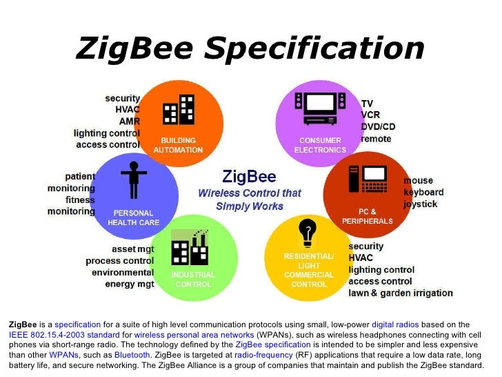 ZigBee Specification ZigBee is a specification for a suite of high level communication protocols using small, low-power...