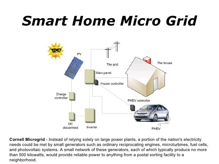 Smart Home Micro Grid Cornell Microgrid  - Instead of relying solely on large power plants, a portion of the nation's elec...