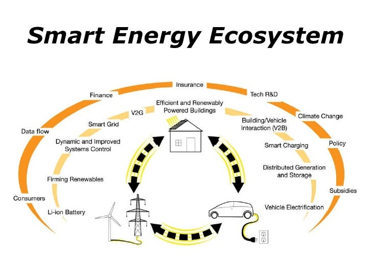 Smart Energy Ecosystem