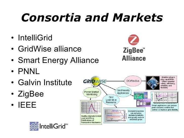 Consortia and Markets <ul><li>IntelliGrid </li></ul><ul><li>GridWise alliance </li></ul><ul><li>Smart Energy Alliance </li...