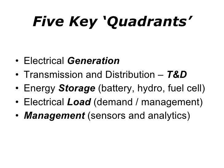 Five Key 'Quadrants' <ul><li>Electrical  Generation  </li></ul><ul><li>Transmission and Distribution –  T&D </li></ul><ul>...