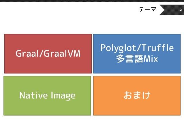 Getting Started GraalVM / GraalVM超入門 #jjug_ccc #ccc_c2 Slide 2