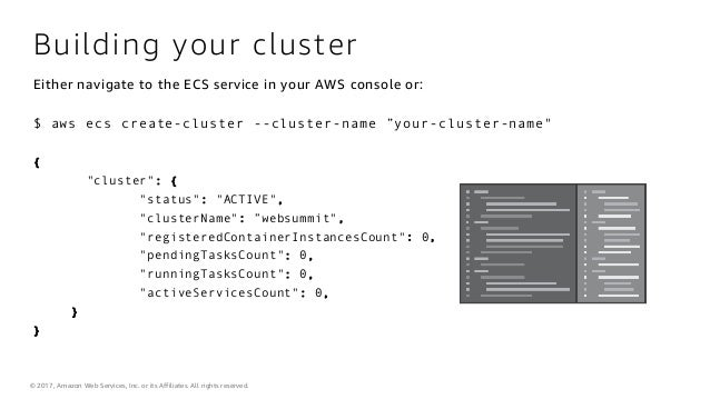 Getting Started with Amazon EC2 Container Service