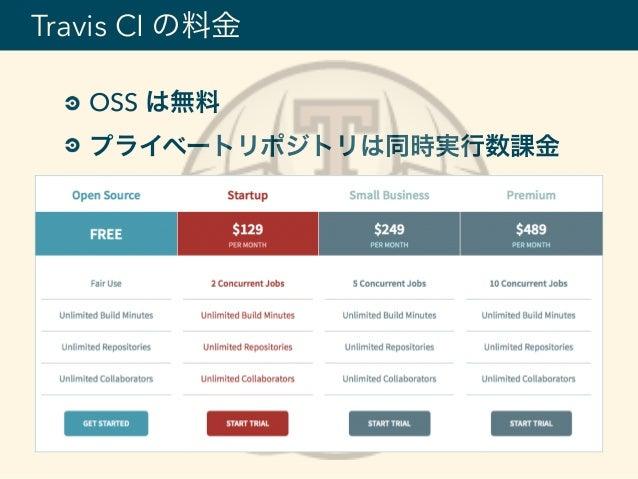 OSS は無料 プライベートリポジトリは同時実行数課金 Travis CI の料金