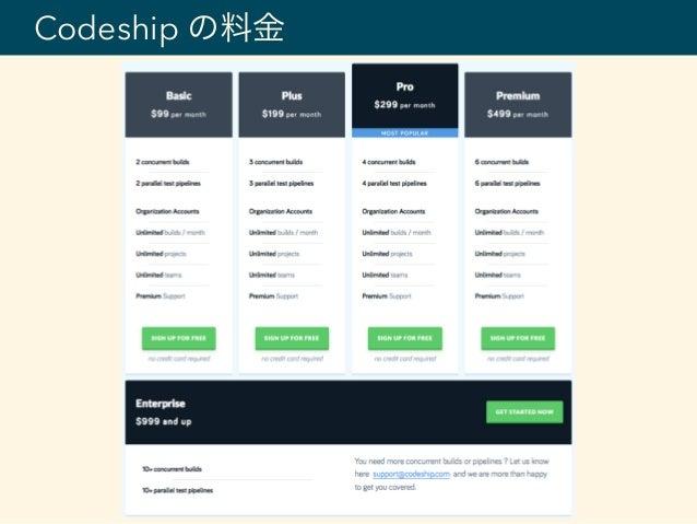 Codeship の料金