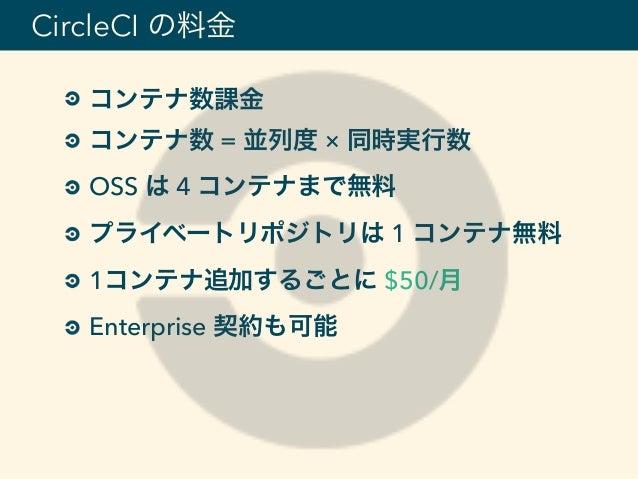 コンテナ数課金 コンテナ数 = 並列度 × 同時実行数 OSS は 4 コンテナまで無料 プライベートリポジトリは 1 コンテナ無料 1コンテナ追加するごとに $50/月 Enterprise 契約も可能 CircleCI の料金