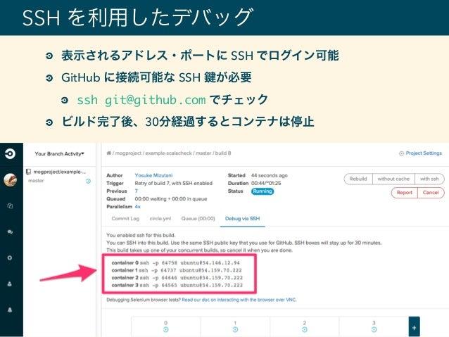 SSH を利用したデバッグ 表示されるアドレス・ポートに SSH でログイン可能 GitHub に接続可能な SSH が必要 ssh git@github.com でチェック ビルド完了後、30分経過するとコンテナは停止