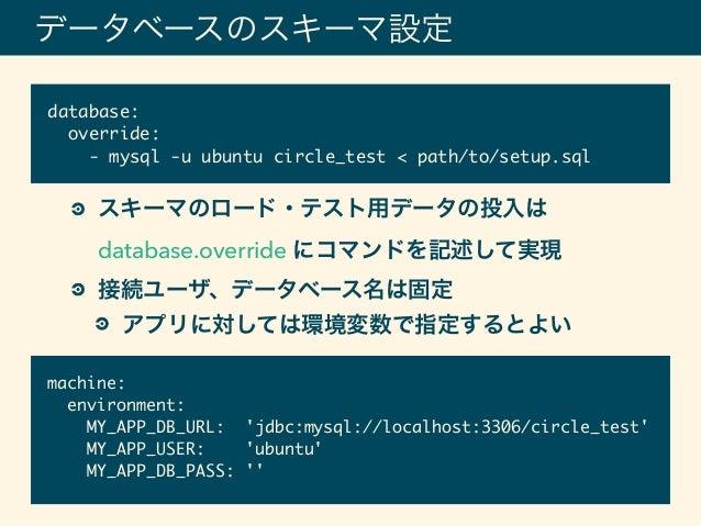 データベースのスキーマ設定 database: override: - mysql -u ubuntu circle_test < path/to/setup.sql スキーマのロード・テスト用データの投入は database.overrid...