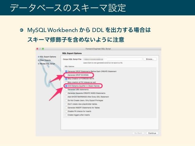 データベースのスキーマ設定 MySQL Workbench から DDL を出力する場合は スキーマ修飾子を含めないように注意