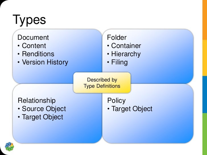Type Definitions            Object                       Property            • Type Id                    • Property Id   ...