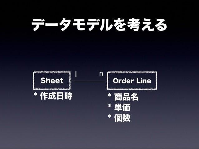 入力画面の初期表示を行なう mission 3