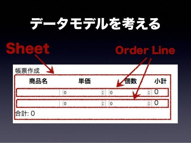 binding * オブジェクトの状態と表示を 同期する仕組み * オブジェクト同士にも使える
