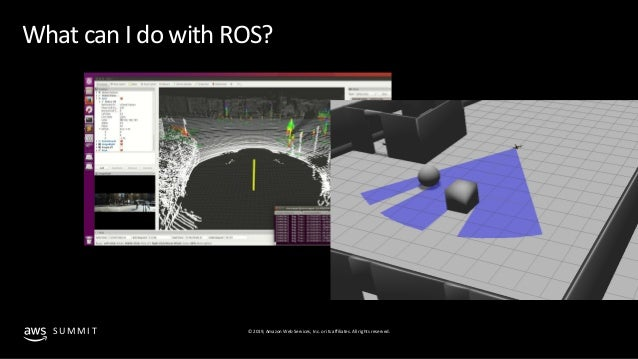 Getting started with ros