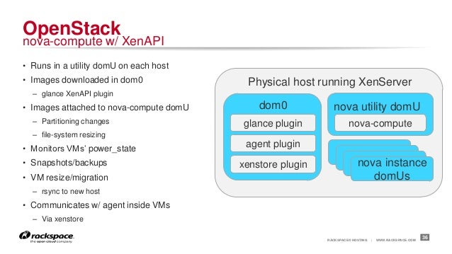 getting started with xenserver and openstack pptx