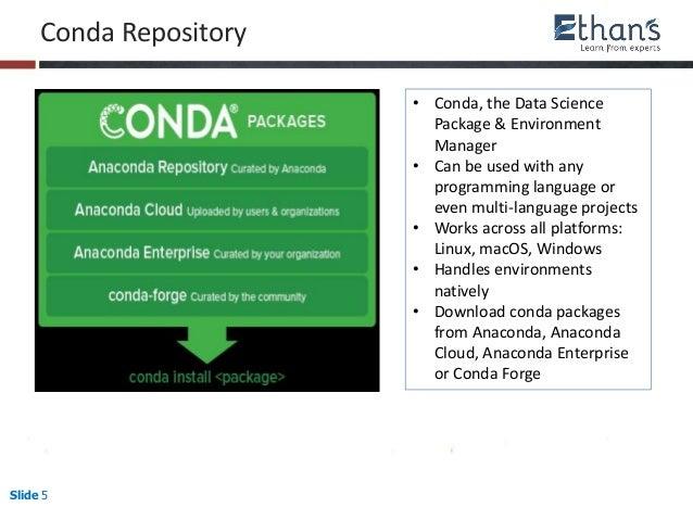 Miniconda Documentation