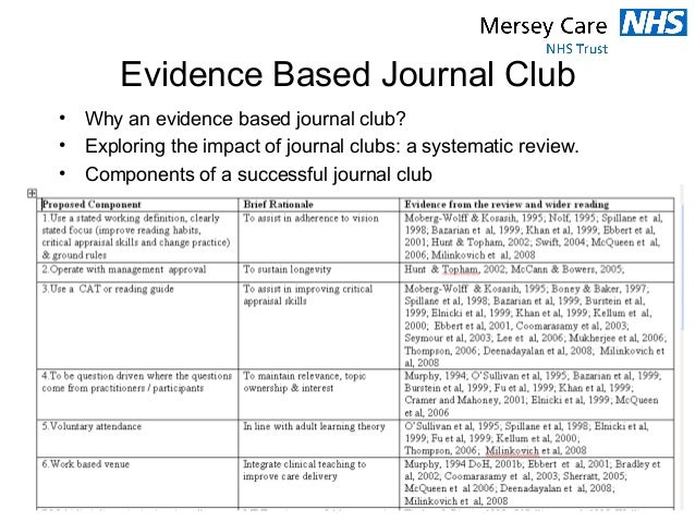 getting an evidence based journal club into practice in a medium secu…, Powerpoint templates